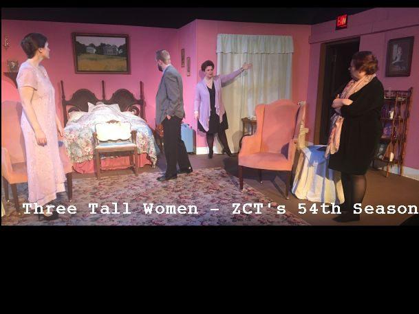 Zanesville Community Theatre Inc 940 Findley Avenue Zanesville